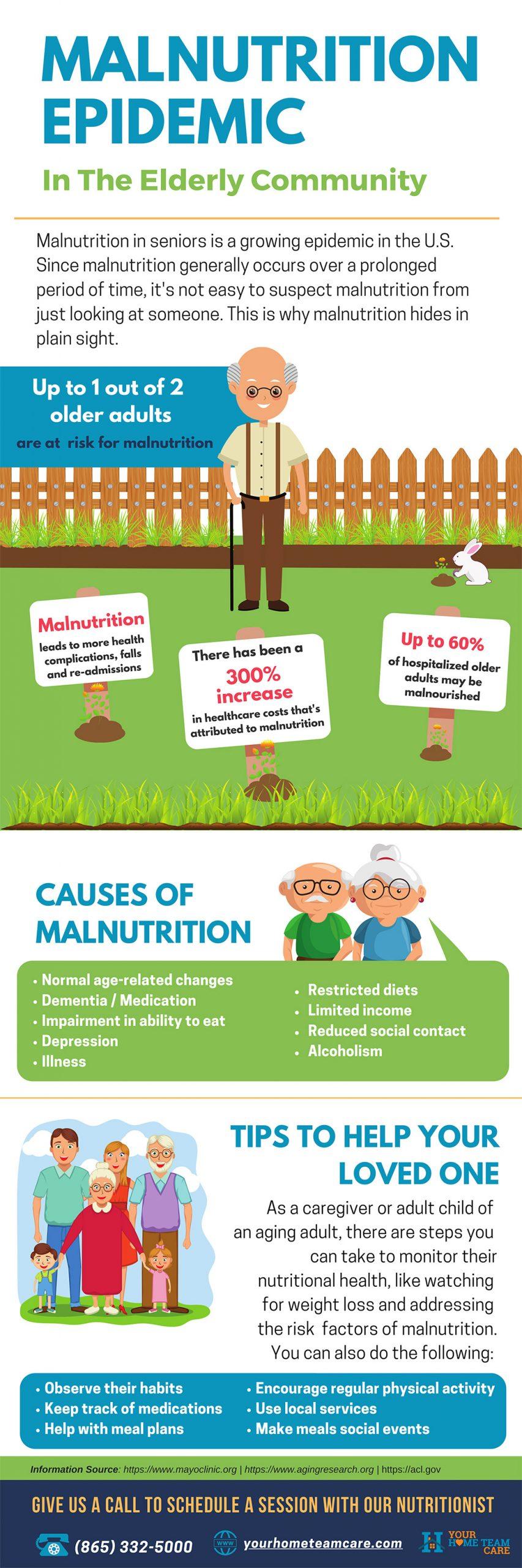 Malnutrition-Epidemic-in-the-Elderly-1080x