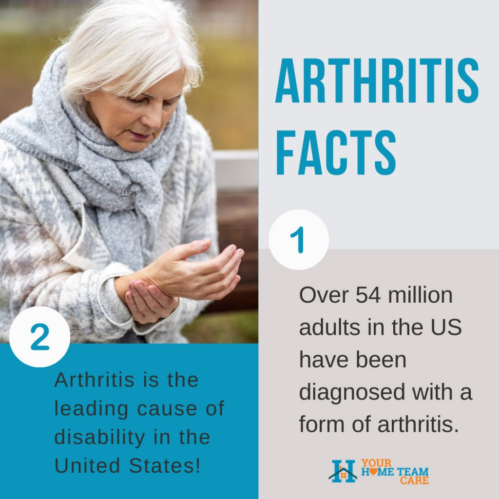 arthritis-is-the-leading-cause-of-disability-in-the-72x